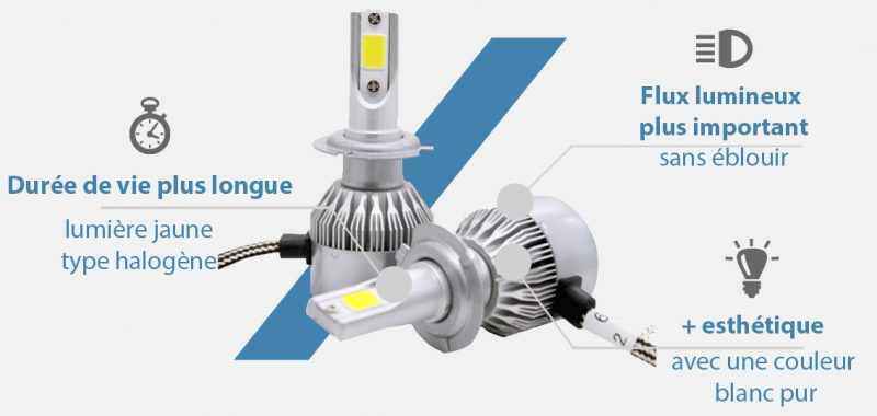 eclairage-led